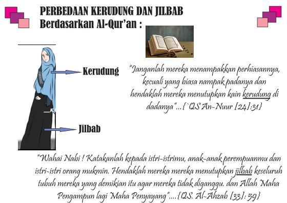 Perbedaan Kerudung dan Jilbab