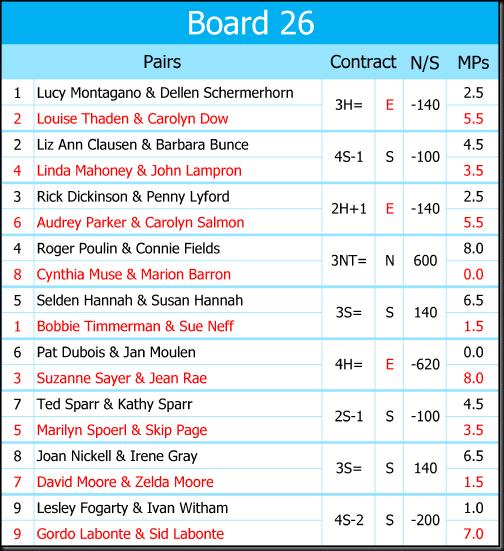 Recap Boards 16 November 2017-2