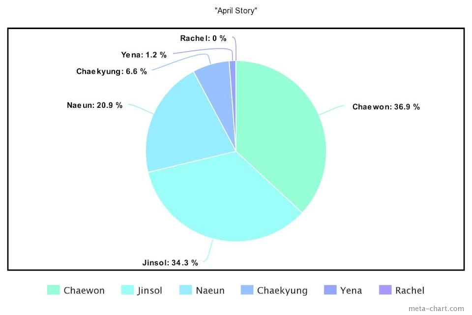 meta-chart - 2021-01-11T203749.716