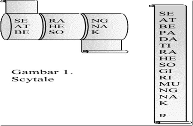 scytale cryptograph