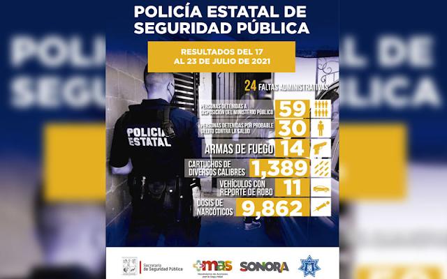 Asegura PESP a 59 personas, desarticulan grupo delictivo y laboratorios clandestinos en operativos por Sonora