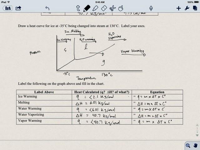 Chemistry Jack Delta H Enthalpy Phase Changes Worksheet