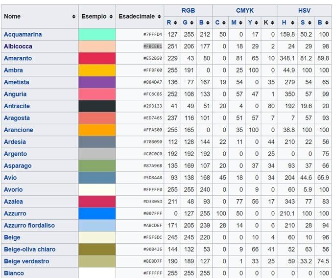 lista-colori-italiano