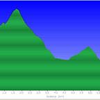 profilo altimetrico 2° giorno