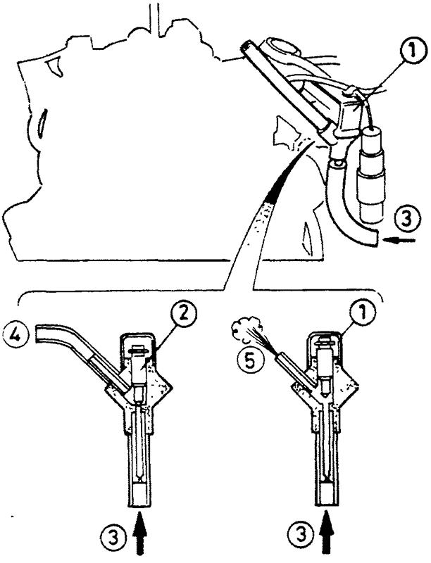 Проверка температурного компенсатора системы холостого хода при высокой температуре двигателя