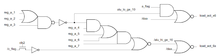 Schematic of the decimal adjust circuitry in the 8085 microprocessor.