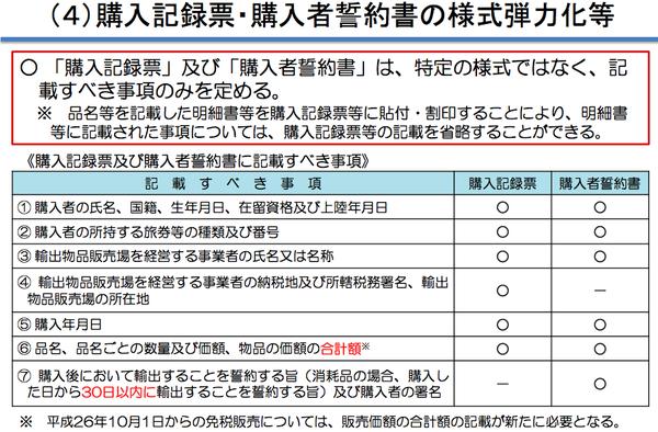 10 2016年日本免稅退稅新制