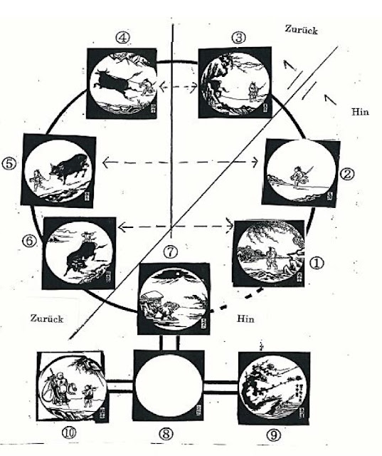 NAMs出版プロジェクト: 十牛図 Daisetz Teitaro Suzuki「Manual Of Zen