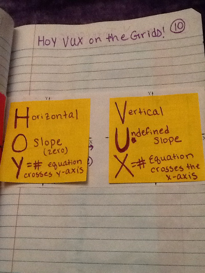 Journal Wizard Algebra 1 Journal Pages Continued HOY VUX