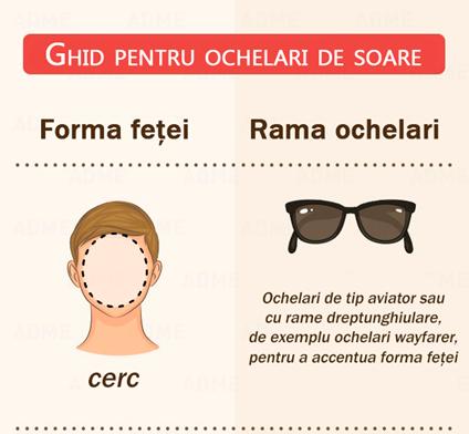 Ghid: cum să alegi ochelarii de soare