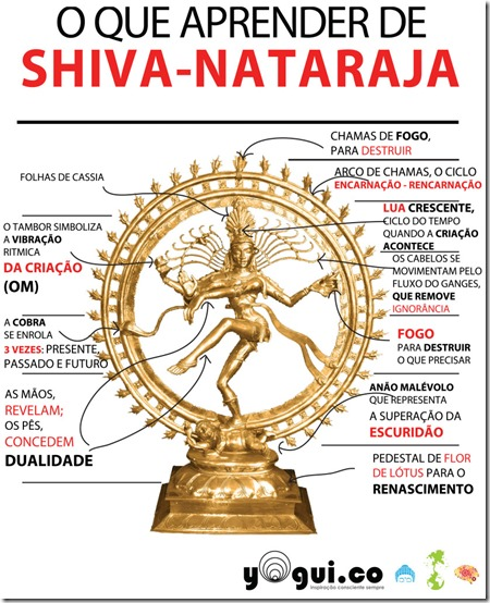 shiva-nataraja - ARROWS