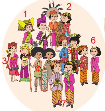 Kunci Jawaban Buku Kelas 4 SD Tema 7 Subtema 1 Pembelajaran 3