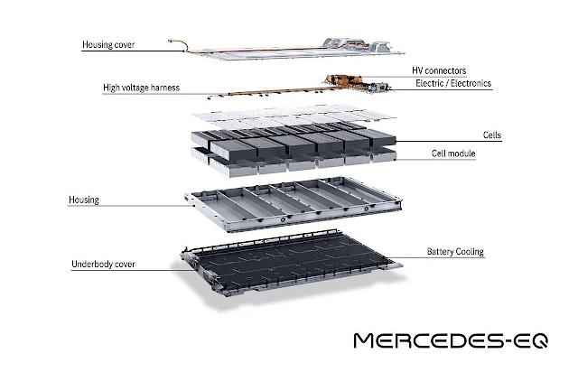 plataforma EVA mercedes