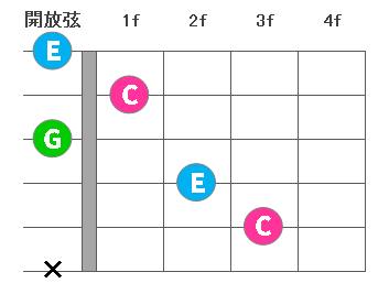 chord3-C△01.png