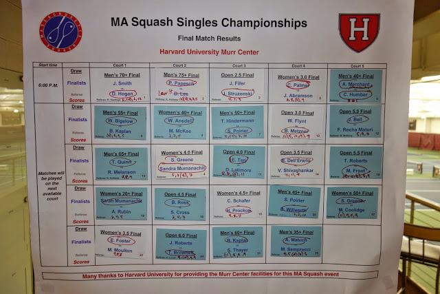 MA Squash Finals Night, 4/9/15 - DSC01627.JPG
