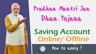 PMJDY | Apply Online Jan-Dhan Yogna Account Opening 2020
