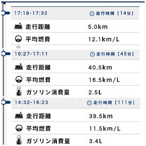 ステップワゴンスパーダ RP3のカスタム事例画像 カズぽんさんの2020年02月04日17:40の投稿
