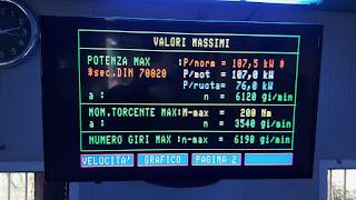 Kit per smart fortwo BRABUS 0.9 Turbo da 109 CV by Bonalume