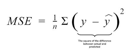 MSE(Mean squared error) evaluation metrics for regression