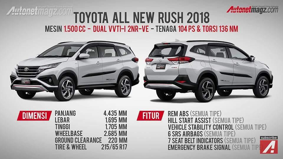 Lounching All New Rush 2018 Toyota Bangka