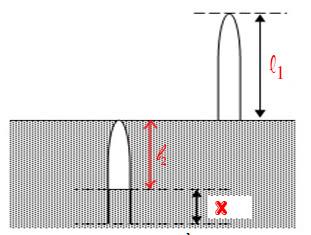 Bài tập định luật Boyle-Mariotte, vật lý phổ thông