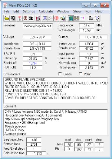 28.4 MHz Magnetic Loop Antenna Parameters -                     Horizontal orientation