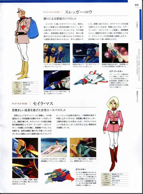 ACE IN THE GUNDAM U.C.0079‐U.C.0096_811955-0018