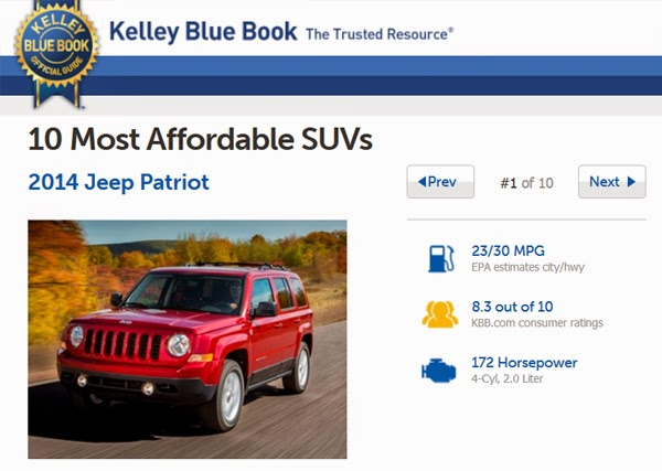 Book name Jeep Patriot and Jeep Compass Most Affordable SUVs of 2014
