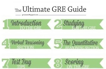 quantitative reasoning a study guide Complete ged® math study guide checklist you should know what concepts you will be expected to know for each test area below is a checklist of all the math concepts and topics.