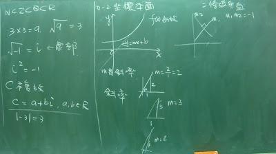 坐標平面及斜率