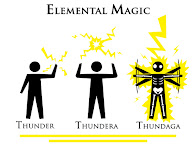 Elemental Magic Thundaga By Sejon