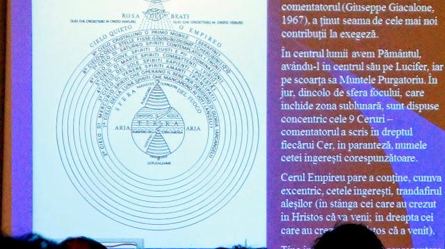 Horia-Roman Patapievici - Structura cosmologiei lui Dante - (2)