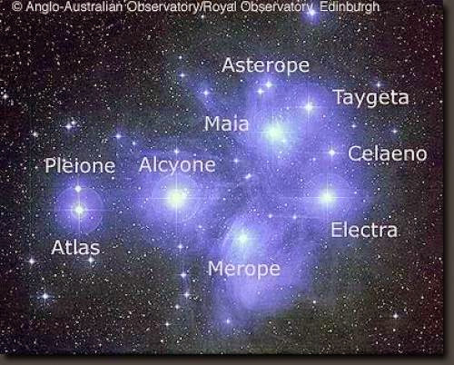 The Pleiades Past Present And Future