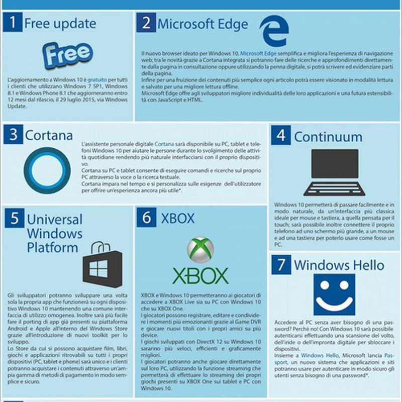 Le 10 cose da sapere in Windows 10 [Infografica].