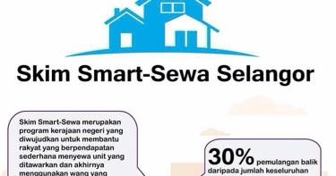 Skim Smart Sewa Perumahan Hartanah Selangor Sdn Bhd