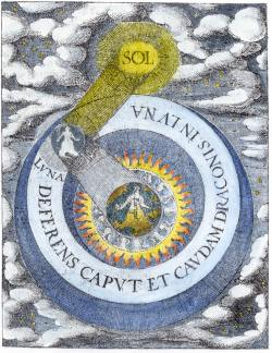 From Maier Septimana Philosophica Franckfurt 1620, Alchemical And Hermetic Emblems 2