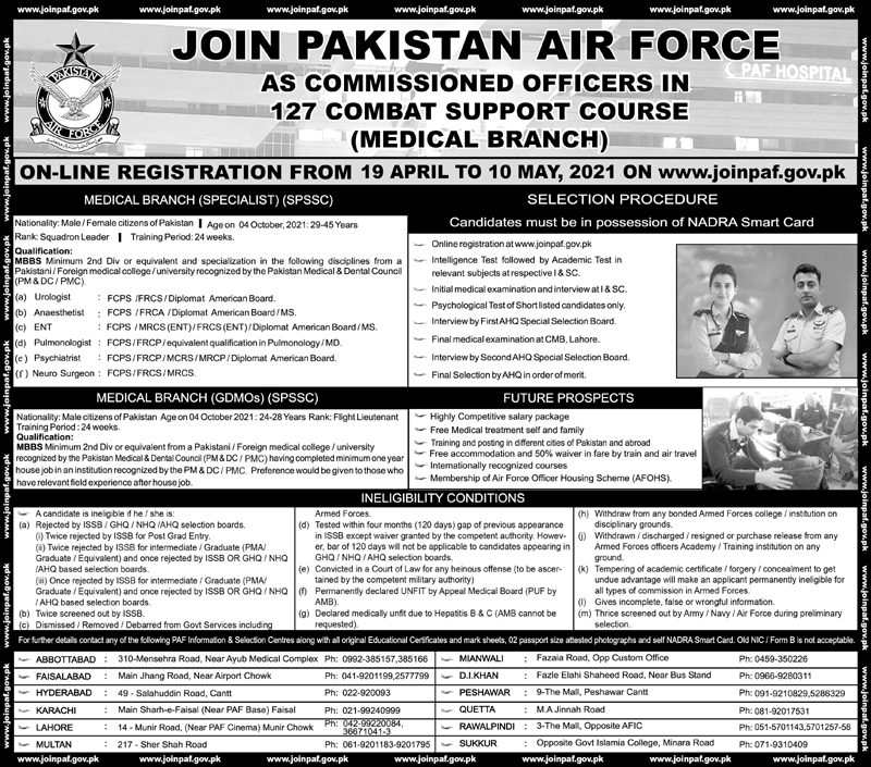 Pakistan Air Force (PAF) as Squadron Leader/Flight Lieutenant in Medical Branch Jobs April 2021 (200 Posts)