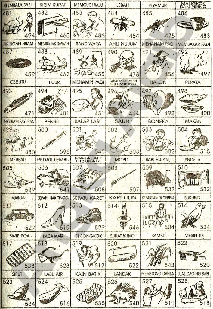Daftar Buku Mimpi 3D dengan Nomor Togel Abjad 481 – 528