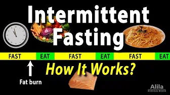 Intermittent fasting to lose weight | How it works | Loss 10kg in months