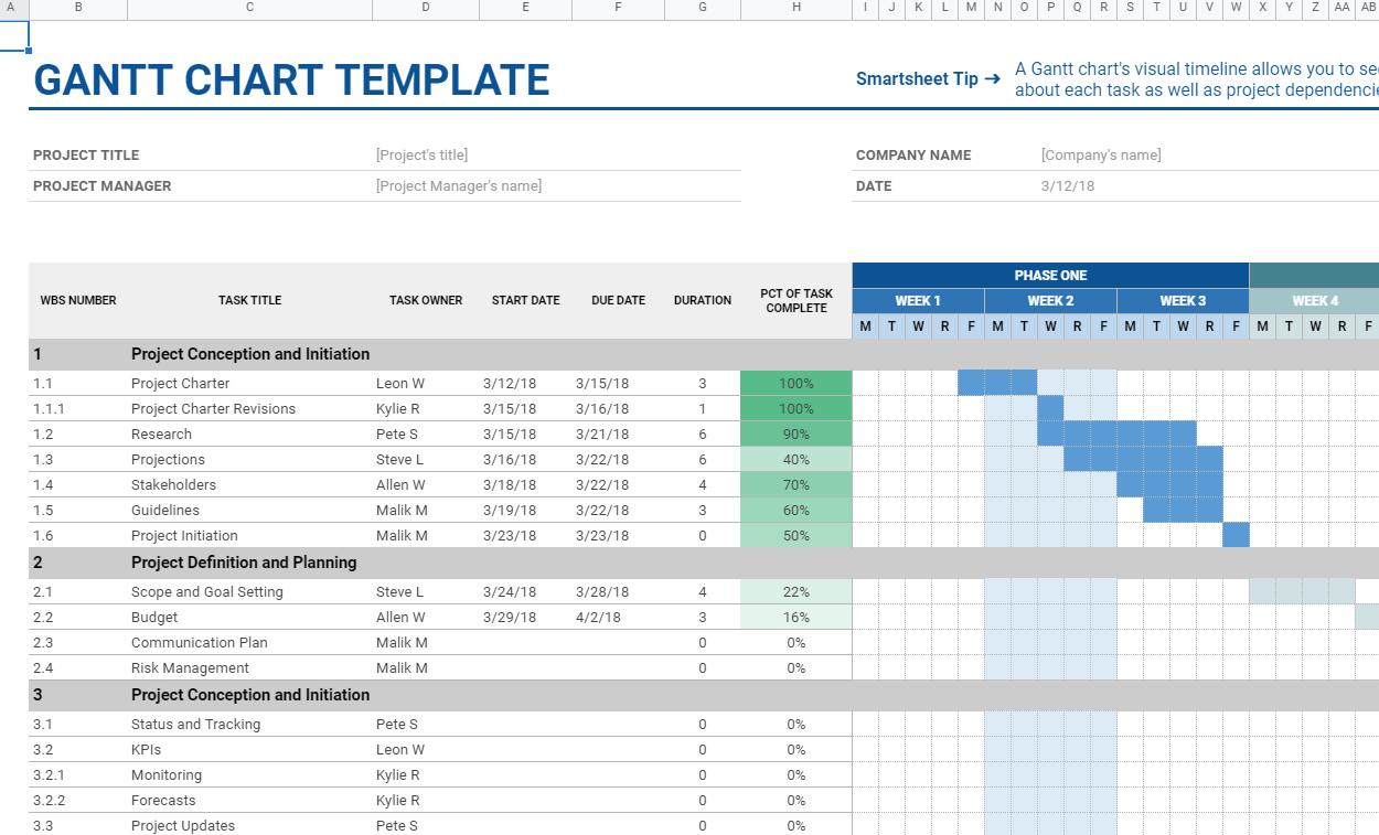 template Gantt Chart untuk diedit di Google Sheet