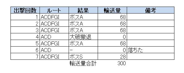艦これ_2018年_初秋イベ_E2_e2_輸送_007.png