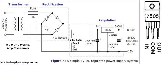 Scematic Diagram Panel: Usb Mp3 Player Circuit Diagram Pdf