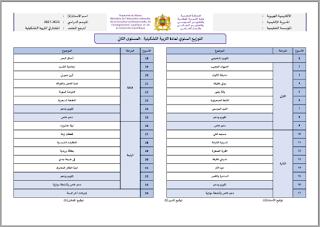 توزيع سنوي لمرجع: المختار في التربية التشكيلية المستوى الثاني 2021/2022