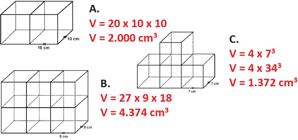 Kunci Jawaban Halaman 84, 85, 86, 87, 88 Tema 4 Kelas 6