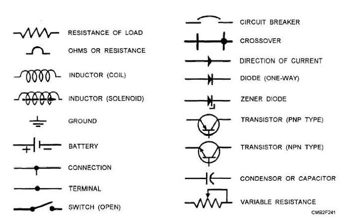 images%25282%2529 list of electrical symbol schematic diagram in drawing chart electrical wiring diagram symbols list at edmiracle.co