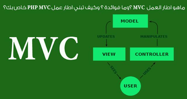 ماهو اطار العمل MVC ? ومافوائده؟ وكيف تبني اطار عمل PHP MVC خاص بك ؟