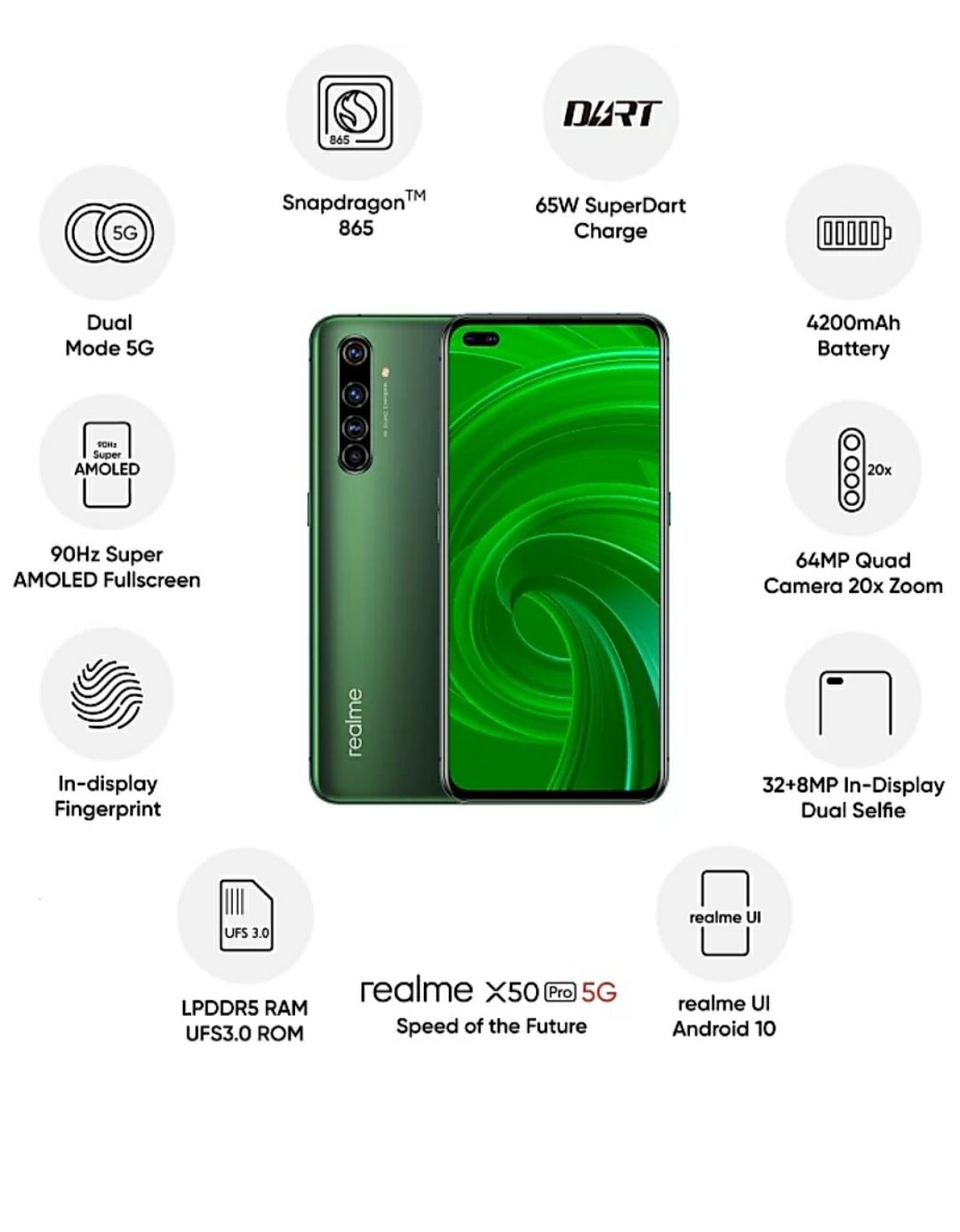 realme x50 pro camera sensor, Realme x50 pro 5G specs,