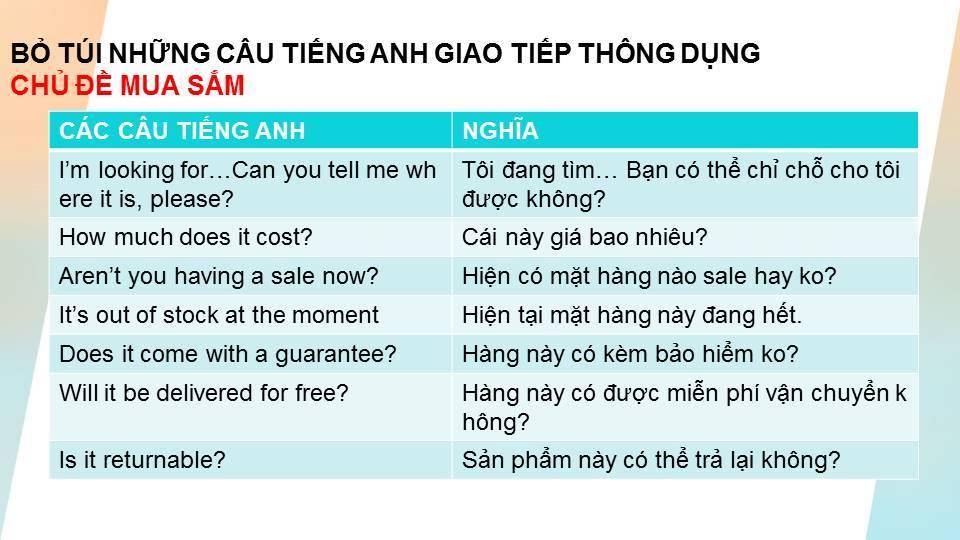 Những câu hỏi thường gặp dùng khi mua sắm bằng tiếng Anh
