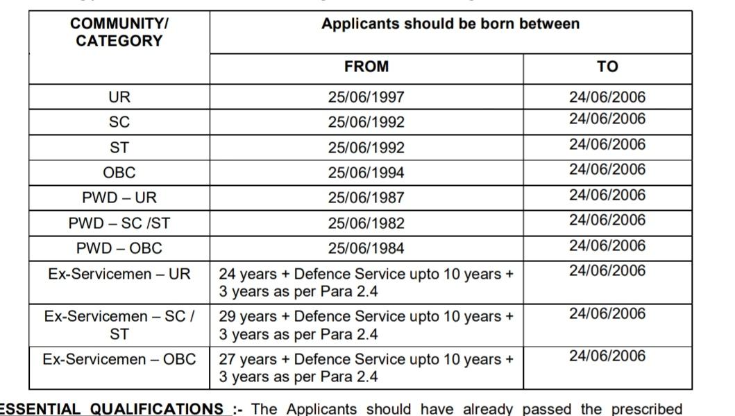 Western Railway Apprentice Jobs 2021   पश्चिमी रेलवे 3591 अपरेंटिस भर्ती