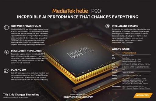 MTK Helio P90 , SOC ระดับกลางตัวใหม่จาก Mediatek ที่ถูกผลิตบนเทคโนโลยีการผลิต 12nm ที่มีประสิทธิภาพมากกว่าา P70 ถึง 50%